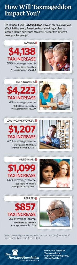 Obama Watch Tax Hikes Coming Jan 01