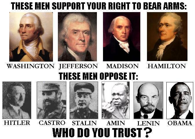 Those Who Support 2nd Amendment--Those Who Don't