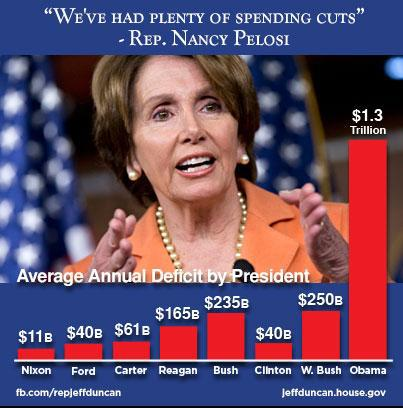 Pelosi on Govt Spending --Rep Jeff Duncan
