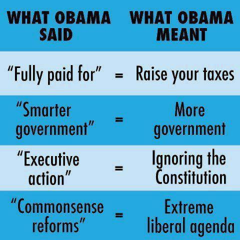 What Obama Said Really Means...