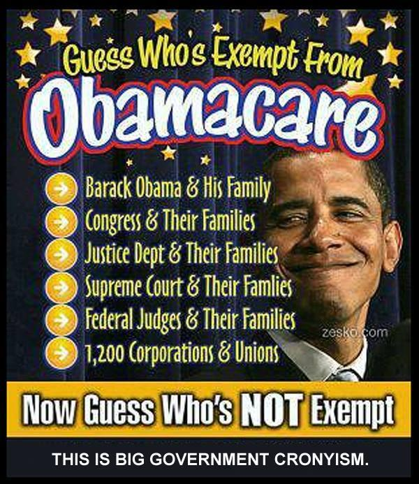 Guess Who Is Exempt From ObamaCare