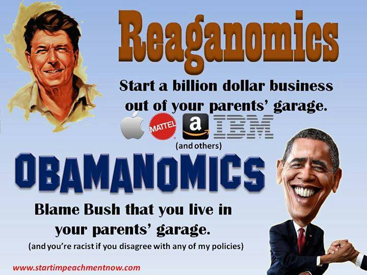 reagan economics Reaganomics is a popular term used to refer to the economic policies of ronald reagan, the 40th us president (1981-1989.