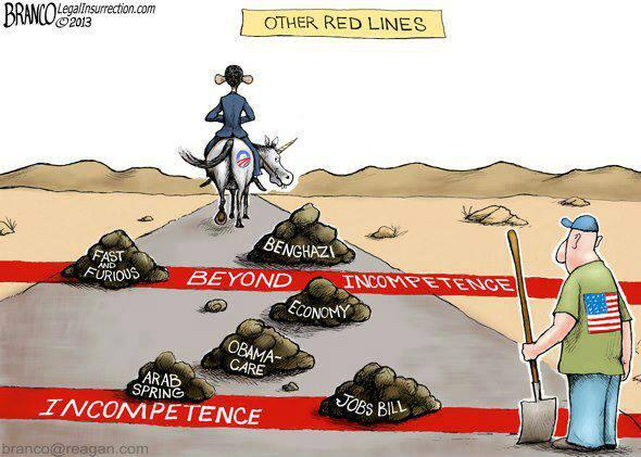 Obama Red Lines