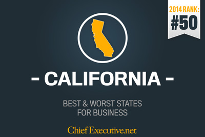 California Worst State for Business