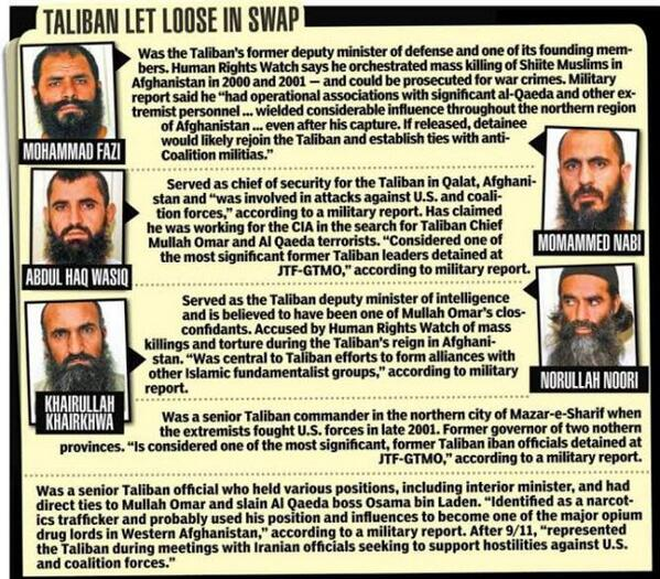 Taliban Five Released by Obama