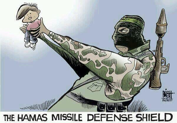 Hamas Missile Defense Shield