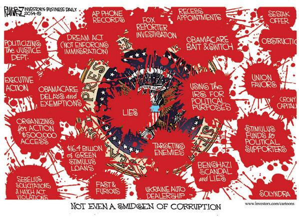 Not a Smidgen of Corruption