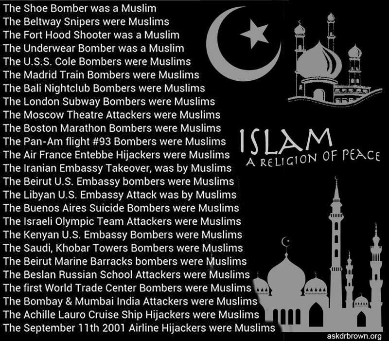 Islam Religion of Peace