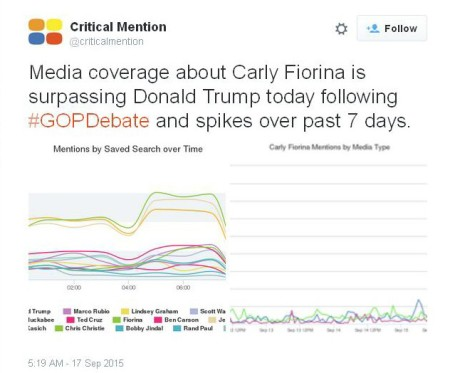 Carly Media Coverage
