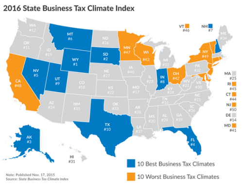 Business Taxes